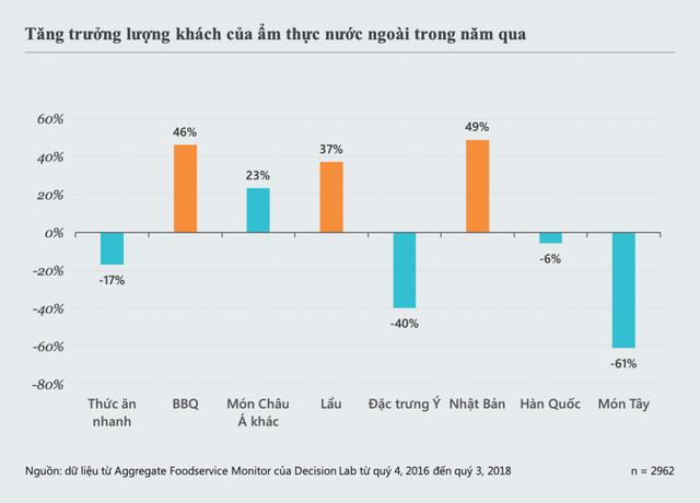 Thị trường Việt Nam là mỏ vàng cho các nhà hàng Nhật Bản - Ảnh 1.