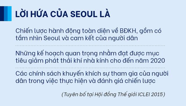 GS Hàn Quốc: Người giàu Seoul còn đau đầu vì giá điện; các bạn định bảo vệ Hà Nội thế nào? - Ảnh 3.
