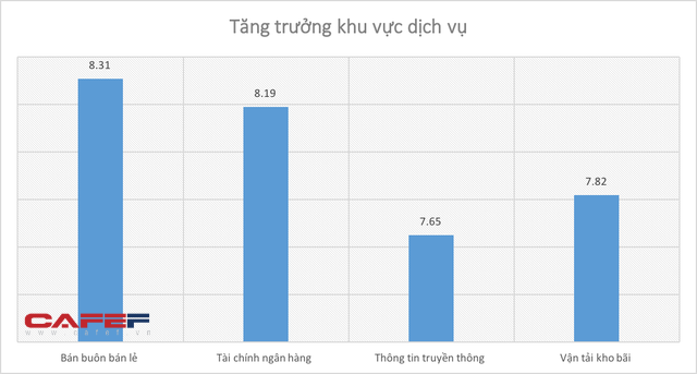 Kinh tế Việt Nam 9 tháng qua các con số  - Ảnh 5.