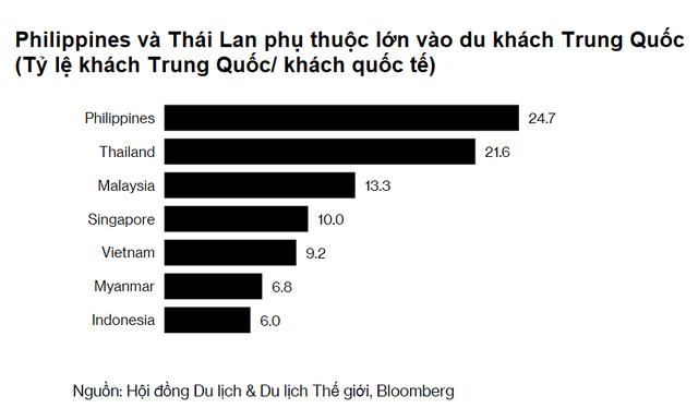 Bloomberg: Các bãi biển châu Á đang yên tĩnh hơn khi người Trung Quốc ở nhà - Ảnh 1.