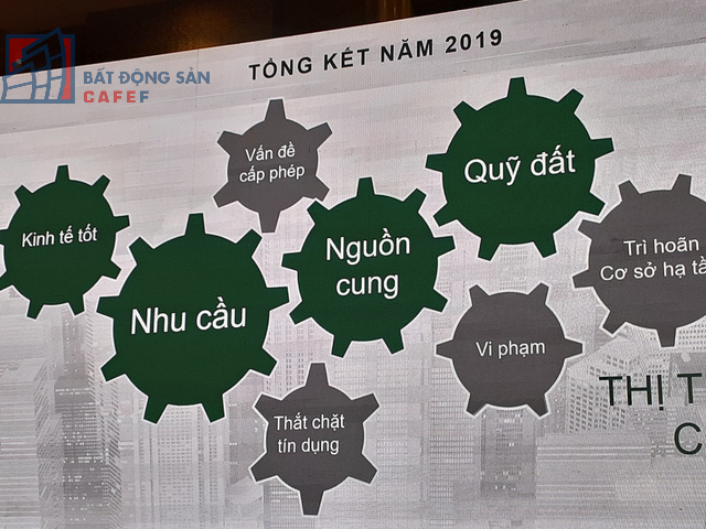 Lĩnh vực BĐS có số lượng doanh nghiệp giải thể cao nhất trong năm 2019 - Ảnh 1.