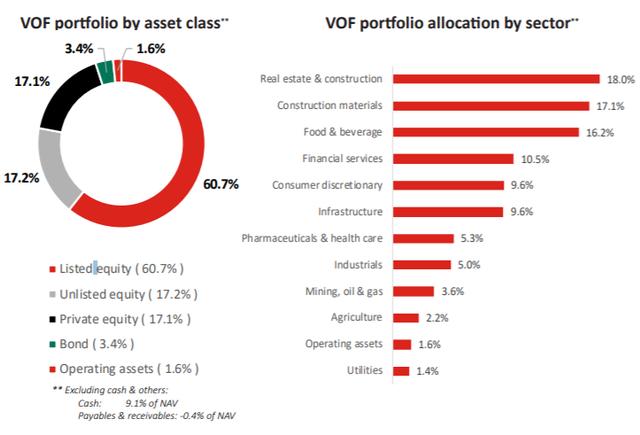 Diễn biến TTCK khó lường, VOF VinaCapital đầu tư 20 triệu USD vào tập đoàn khách sạn tư nhân hàng đầu Việt Nam - Ảnh 1.