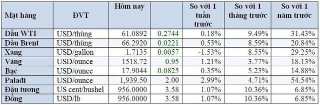 Thị trường năm 2019 (tiếp): Giá thịt lợn tăng sốc; thép và hạt tiêu giảm  - Ảnh 4.