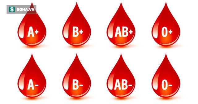 Phát hiện bất ngờ: Chế độ ăn khác nhau theo nhóm máu giúp bạn trở nên khỏe mạnh hơn - Ảnh 1.