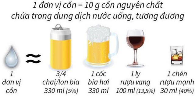 Vì sao Bộ Y tế khuyến cáo không nên uống quá 2 lon bia/ngày dịp Tết?  - Ảnh 2.