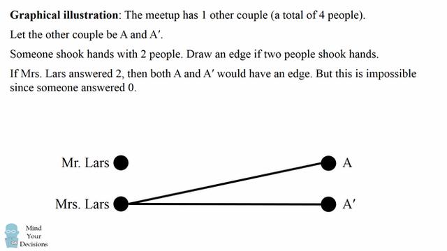 Bài toán bắt tay cực khó gây bão mạng dịp Tết: 93% người tham gia không thể giải, nếu làm được bạn chắc chắn sở hữu một bộ óc thiên tài!  - Ảnh 3.