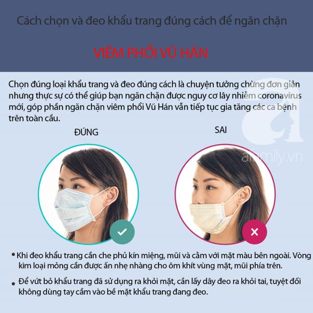 Đeo khẩu trang tránh lây nhiễm virus corona: Chuyên gia khuyến cáo loại khẩu trang nên dùng và cách dùng chuẩn để phòng bệnh - Ảnh 2.