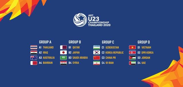 U23 Việt Nam thuộc nhóm thấp nhất VCK U23 châu Á 2020, sao trẻ thế hệ 10x thừa hưởng số 10 của Công Phượng - Ảnh 3.