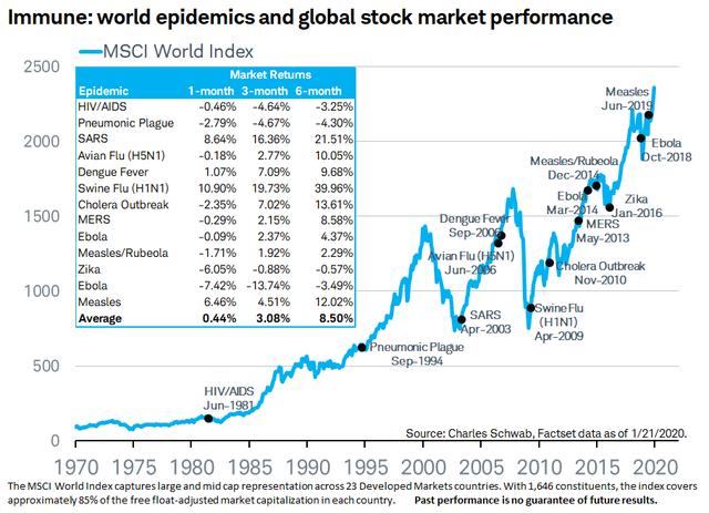 """Ảnh hưởng bởi dịch virus Corona, các cổ phiếu hàng không giảm mạnh, vốn hóa """"bay hơi"""" hàng nghìn tỷ đồng - Ảnh 3."""