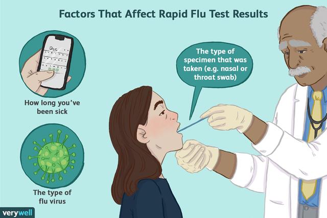 Bạn đang sốt hoặc ho: Hiện chỉ có một loại xét nghiệm duy nhất giúp xác định đó có phải do virus corona hay không  - Ảnh 5.