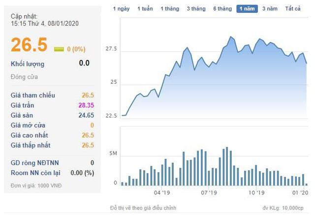 Đầu tư Nam Long (NLG) bị truy thu và phạt thuế hơn 9 tỷ đồng - Ảnh 1.