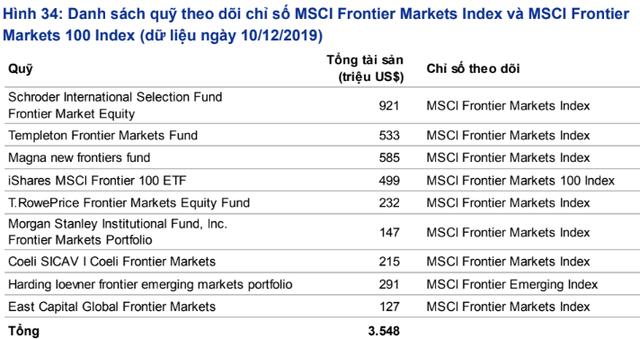 """""""Việt Nam cần ít nhất 2 năm nữa để chính thức được nâng hạng Emerging Markets"""" - Ảnh 1."""