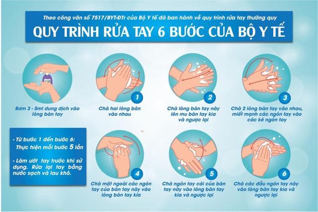 Công thức sử dụng nước rửa tay khô trong dịch Covid-19: Xịt ra một lượng 3 ml bằng đồng xu, xoa trong 30 giây - Ảnh 6.