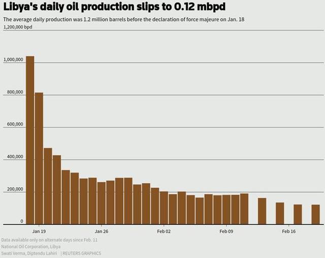 Thị trường ngày 22/2: Giá vàng tiếp tục leo dốc, lên gần 1.650 USD/ounce - Ảnh 1.