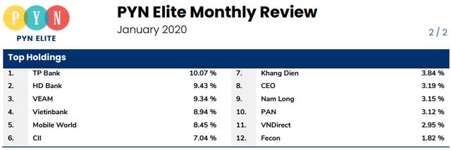 """Pyn Elite Fund đánh giá chứng khoán Việt Nam đang rất rẻ, tuyên bố """"Tất tay"""" - Ảnh 1."""