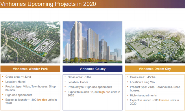 Vinhomes chuẩn bị tung 3 đại đô thị tại quận Thanh Xuân, Đan Phượng (Hà Nội) và Hưng Yên ra thị trường trong năm 2020 - Ảnh 2.