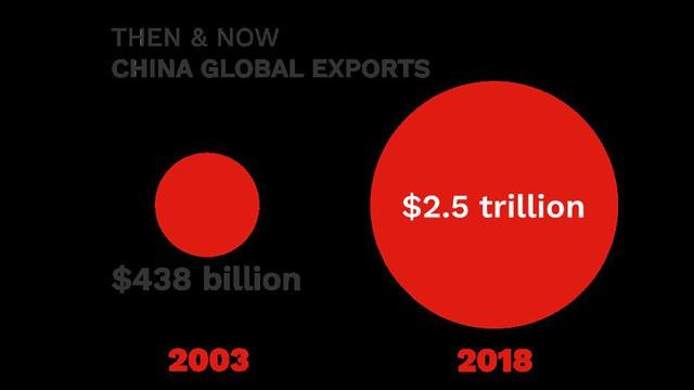 Trung Quốc xưa và nay: Tại sao virus corona là mối đe dọa khủng khiếp đối với nền kinh tế toàn cầu hơn bất cứ đại dịch nào trong quá khứ? - Ảnh 3.