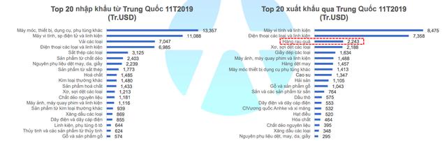 Kinh tế Việt Nam bị liên đới như thế nào khi Trung Quốc lao đao vì virus Corona? - Ảnh 2.
