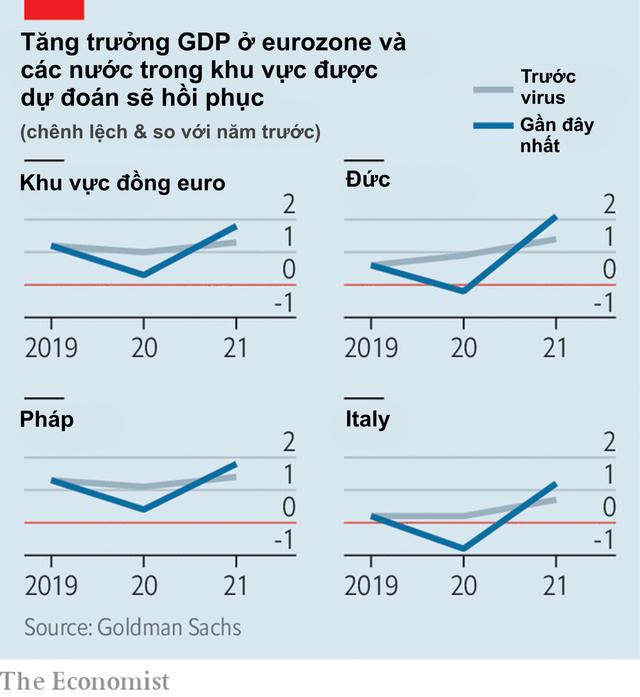 Economist: Đức và Italy đứng trước bờ vực suy thoái khi đối mặt với virus corona - Ảnh 2.