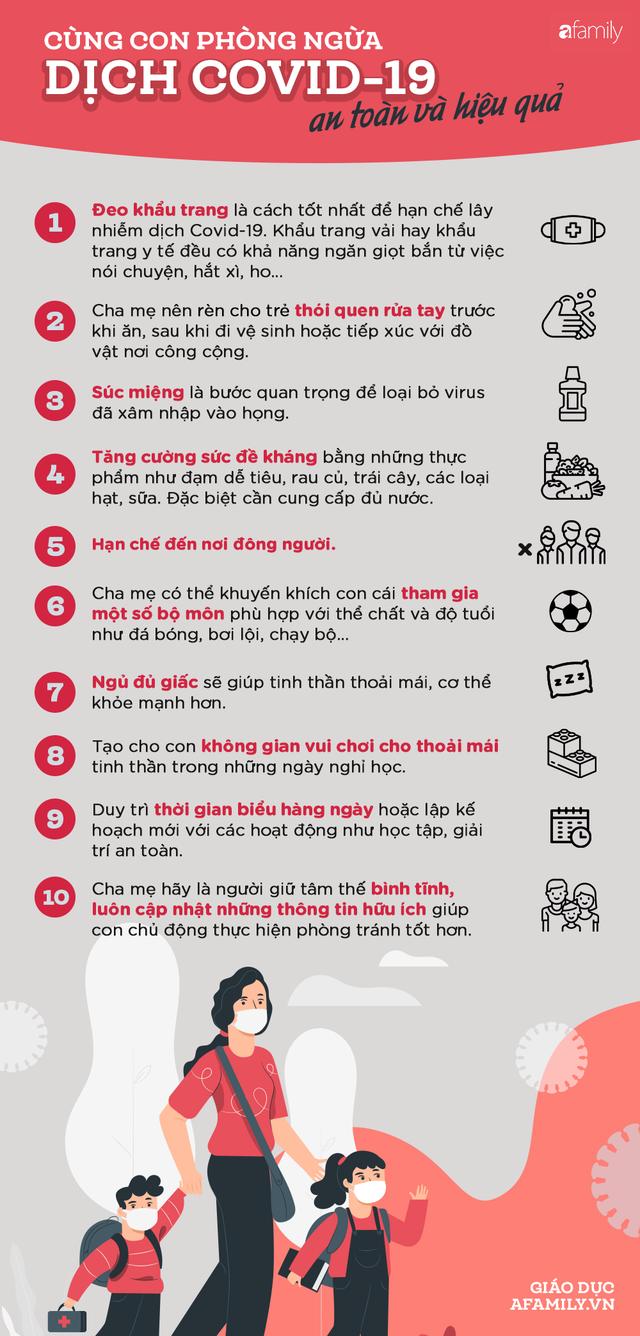 10 việc cha mẹ phải ghi nhớ và dạy con cùng làm để phòng ngừa dịch Covid-19 hiệu quả - Ảnh 1.