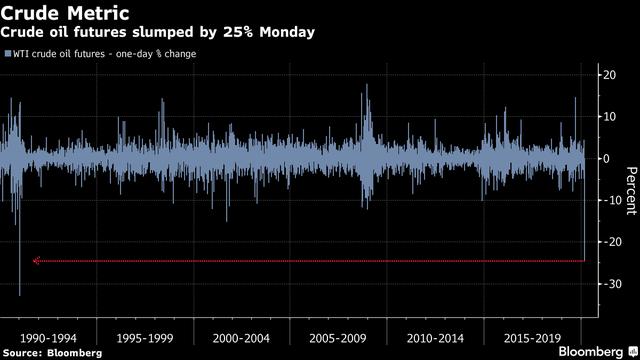 6 ngày điên rồ làm náo loạn thị trường tài chính Mỹ như thế nào? - Ảnh 2.
