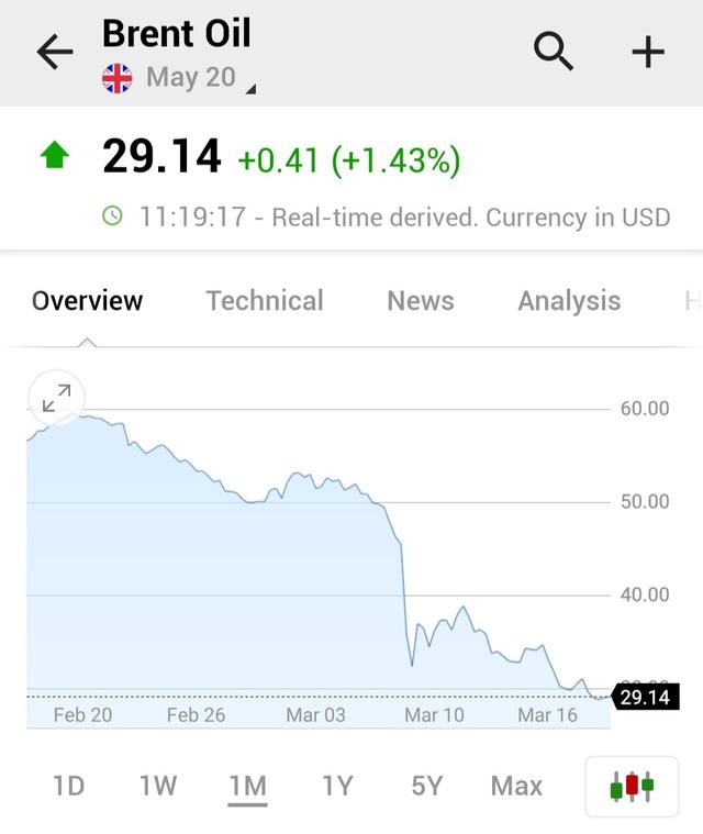 PVN ước tính mất 3 tỷ USD khi giá dầu rơi xuống 30-35 USD/thùng như hiện tại - Ảnh 1.