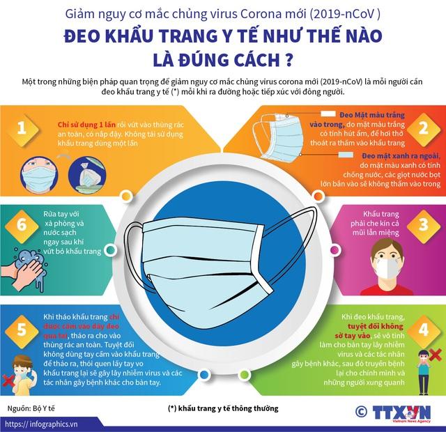 2 tuần tới là thời gian quyết định trong công tác chống dịch Covid-19 ở Việt Nam: Đây là những điều người dân cần làm để hạn chế sự lây lan trong cộng đồng - Ảnh 2.