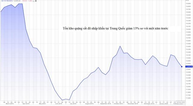 Thị trường ngày 04/3: Vàng bật tăng hơn 3% sau động thái cắt giảm lãi suất của Fed, giá dầu lại giảm - Ảnh 1.