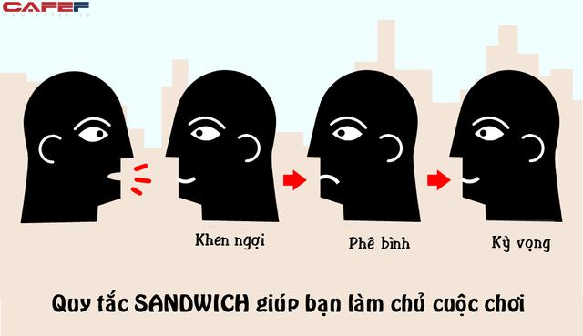 Quy tắc giao tiếp sandwich của người khôn ngoan: Kẹp Chỉ trích vào giữa Khen ngợi và Kỳ vọng, không một ai nỡ từ chối bạn - Ảnh 2.