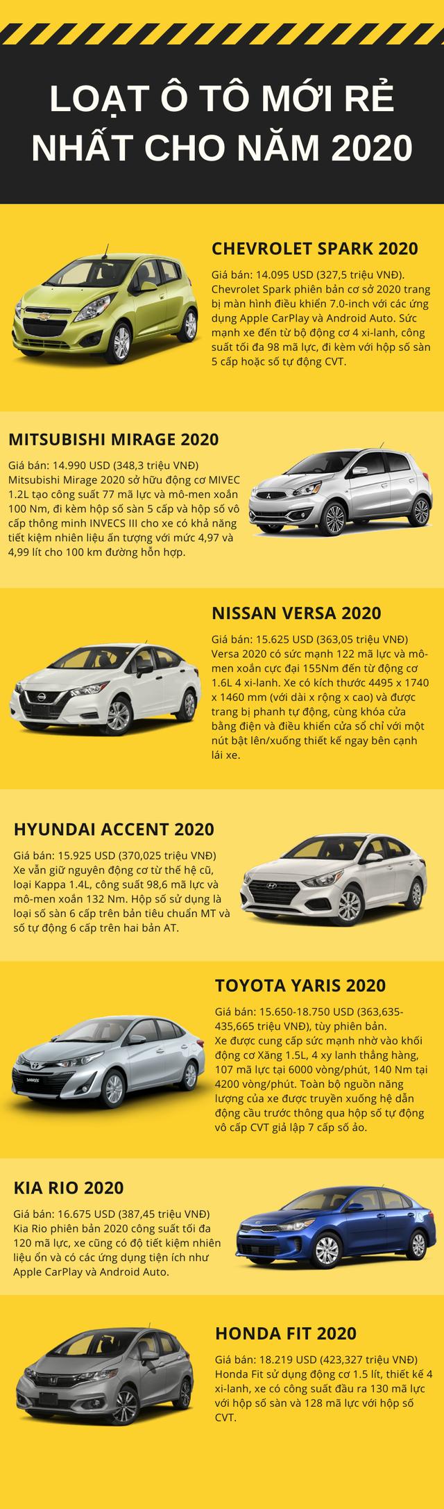 Loạt xe giá rẻ sắp ra mắt trong năm 2020, giá chỉ từ 327 triệu đồng - Ảnh 1.