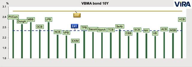 Có yếu tố bất thường, thị trường tiền tệ Việt Nam sẽ thế nào trong tháng này? - Ảnh 4.