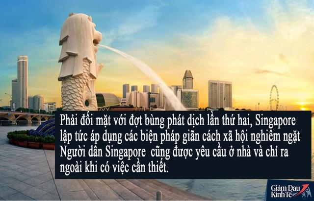 Nhật ký những ngày cách ly xã hội vì dịch Covid-19 của một người dân Singapore: Giữ khoảng cách thực sự cần thiết để đảm bảo an toàn! - Ảnh 1.