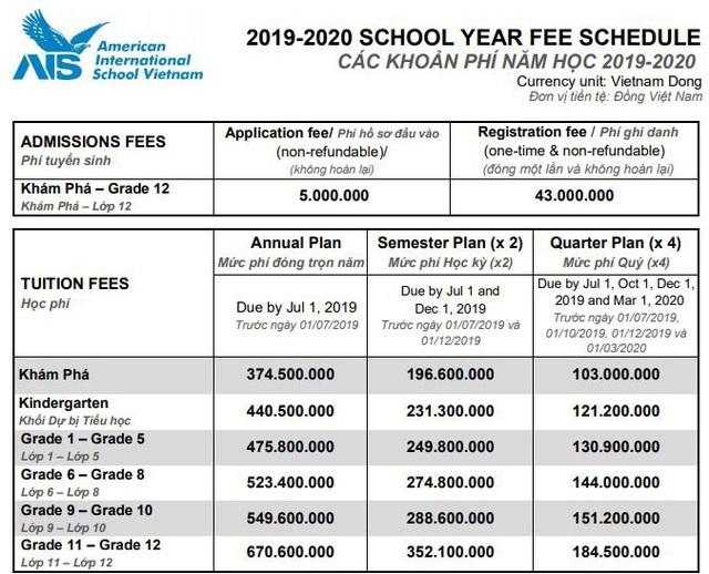 Thêm 1 trường Quốc tế có học phí gần 700 triệu đồng/năm yêu cầu đóng tiền học quý 4 dù đang nghỉ dịch, thậm chí phạt khi nộp chậm - Ảnh 2.