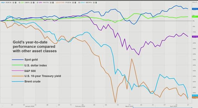 Thị trường ngày 22/4: Giá dầu lao dốc 43%, đường thấp nhất 12 năm - Ảnh 1.