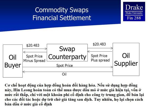 """[Gian lận & sụp đổ] Công ty dầu mỏ hàng đầu Singapore và """"sự thịnh vượng giả tạo"""" khiến HSBC cùng nhiều tên tuổi sắp mất trắng hơn 3 tỷ USD như thế nào? - Ảnh 3."""