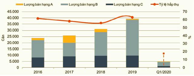 Thị trường căn hộ tại Hà Nội vẫn đầy đủ các lý do để lạc quan  - Ảnh 1.