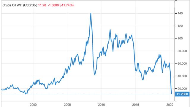 Khủng hoảng kép bởi giá dầu và Covid-19, các đại gia xăng dầu Petrolimex, BSR, PV OIL đồng loạt thua lỗ nặng nề quý đầu năm - Ảnh 4.