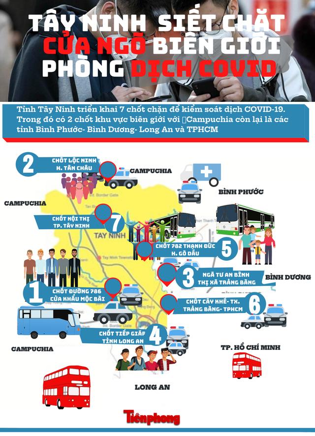 Tây Ninh siết chặt đường biên chống dịch COVID-19 - Ảnh 1.