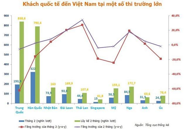 Việt Nam có thể vượt qua dự báo của IMF để đạt mục tiêu tăng trưởng 5%? - Ảnh 4.