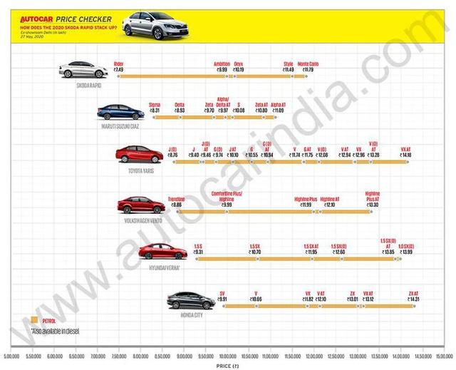 Mẫu ô tô giá 230 triệu đồng chính thức ra mắt sau hơn 2 tháng cho đặt hàng online - Ảnh 1.
