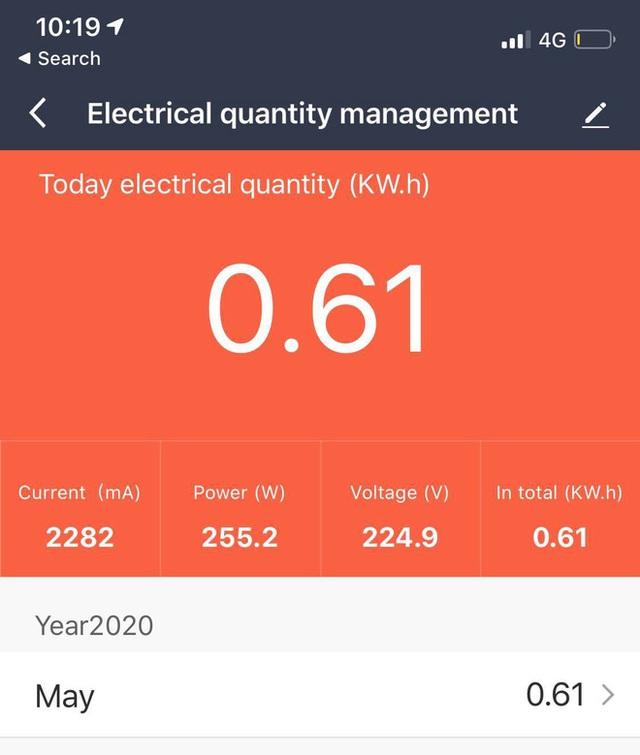 Nhức túi với tiền điện, nhiều người mua công tơ điện có wifi điều khiển bằng giọng nói nhờ trợ lý ảo - Ảnh 4.