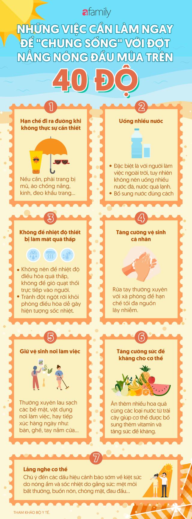 Infographic: Những việc cần làm ngay để chung sống với đợt nắng nóng đầu mùa trên 40 độ - Ảnh 1.