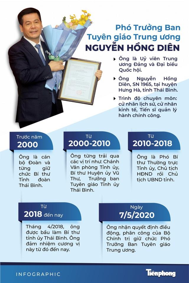 Chân dung tân Phó Trưởng Ban Tuyên giáo Trung ương Nguyễn Hồng Diên - Ảnh 1.