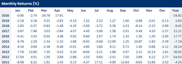 Pyn Elite Fund gia tăng tỷ trọng cổ phiếu trong tháng 4, danh mục tăng mạnh nhất kể từ khi hiện diện tại Việt Nam - Ảnh 1.