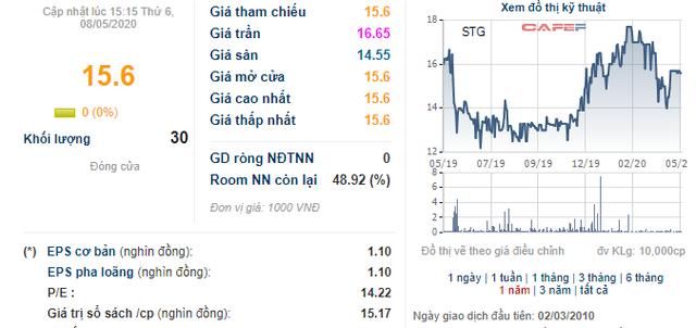 In Do Trần muốn sở hữu 100% vốn tại Sotrans - Ảnh 2.