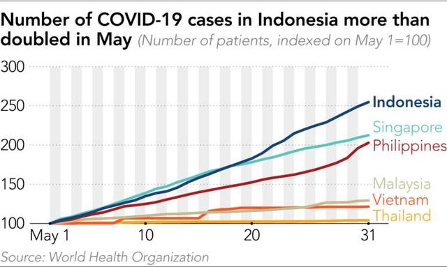 Nikkei: Chi phí nhân công rẻ hơn của Indonesia không khiến những gã khổng lồ công nghệ rời Việt Nam - Ảnh 1.