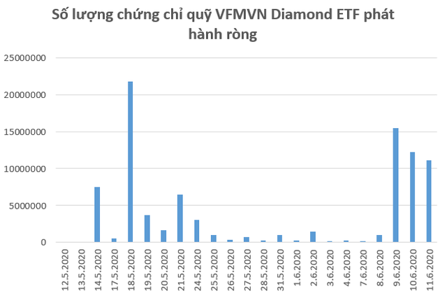 Sau phiên giảm điểm với thanh khoản kỷ lục, VN-Index liệu có cơ hội trở lại vùng 900? - Ảnh 2.