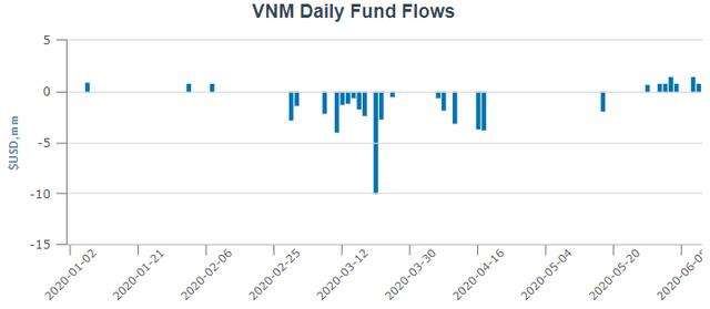 VN-Index có thể sớm xuất hiện nhịp hồi phục sau chuỗi 5 phiên giảm sâu liên tiếp - Ảnh 2.