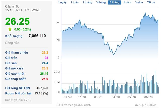 Tập đoàn Hòa Phát bác bỏ thông tin Chủ tịch Trần Đình Long đầu tư bitcoin lan truyền trên hệ thống quảng cáo của Google - Ảnh 1.