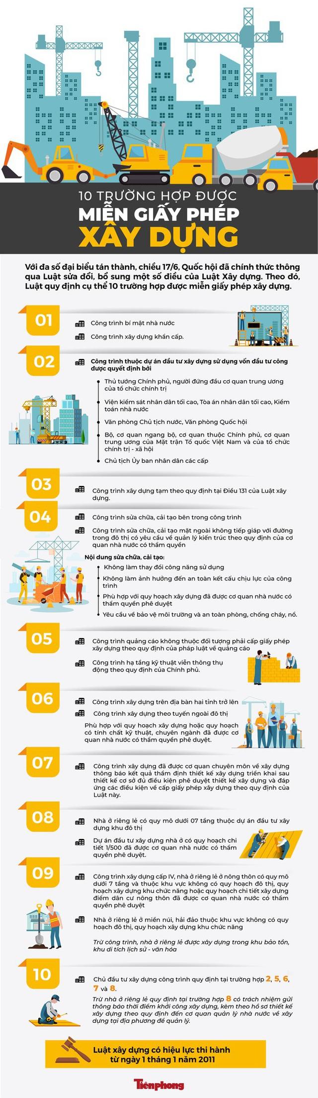 Infographic: Những trường hợp nào miễn giấy phép xây dựng theo luật mới? - Ảnh 1.